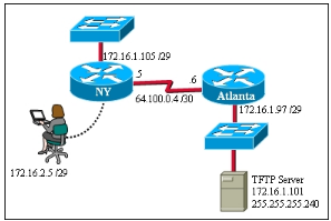 Questions & Answers for CISCO 100-105Page No-112